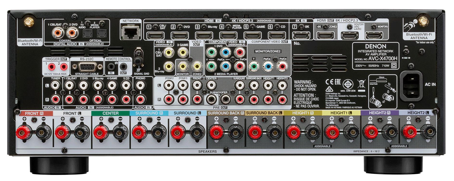 AVC-X4700H Back Testzimmer